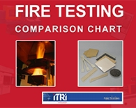 The Importance of Fire Testing Products
